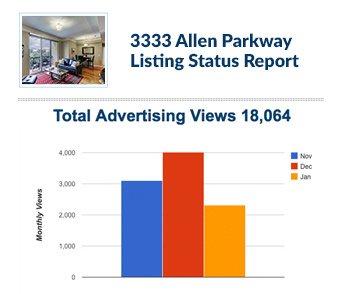 Weekly Marketing Reports